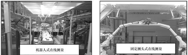汽车焊装自动化生产线